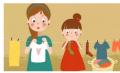 母亲照顾孩子和做家务的时间差异的教育和天数类型